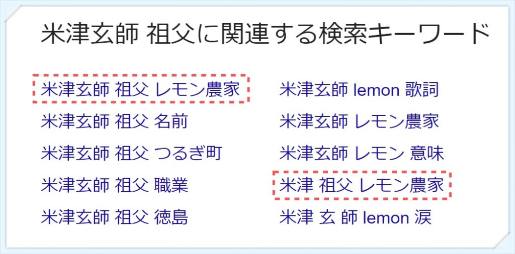 米津玄師「Lemon」の由来は祖父がレモン農家だから!?